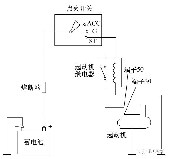 首页 新闻中心 行业动态  7.集成电路式电压调节器及充电系统电路 3.