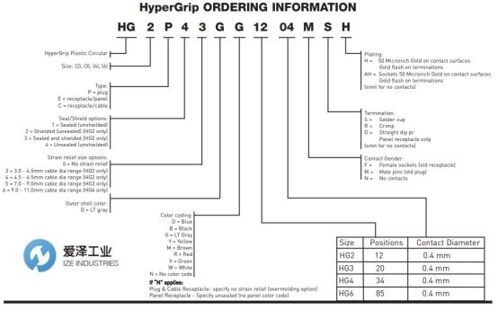 爱泽工业(IZE INDUSTRIES)特价经销、常用HYPERTAC连接器型号: HYPERTAC连接器HG2E10GY1204FRANH HYPERTAC连接器HG0P10GY503MRH HYPERTAC连接器HG2P14GW1204MRH HYPERTAC连接器HG2E14GY1204FSH HYPERTAC连接器HG3C10.5GV1904MRH HYPERTAC连接器HG4P16GG3304MRG HYPERTAC连接器HG6P10GY8004MRH HYPERTAC连接器HG2E10GY1