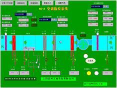 纺织化纤HVAC空调暖通控制系统工艺流程